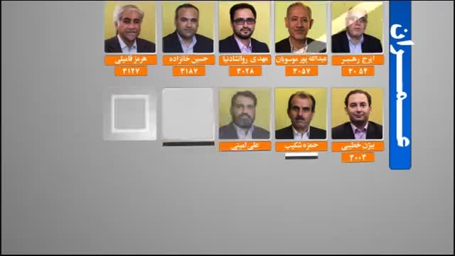 دکتر حمزه شکیب کاندیدای منتخب و مورد حمایت تشکل تابش