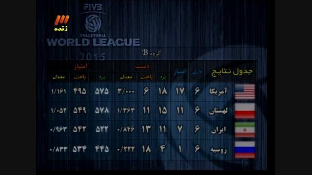جدول نتایج لیگ جهانی والیبال