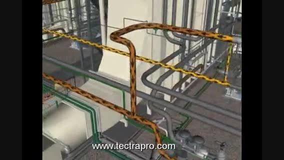 نمایش جریان بخار در سیستم توربین بخار