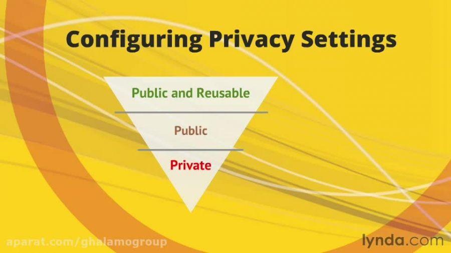 آموزش پرزی - حریم خصوصی