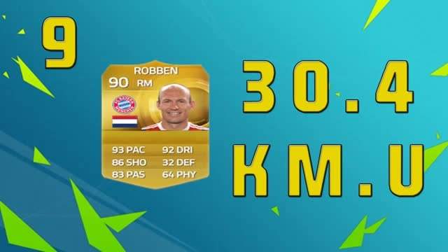 سریع ترین بازیکنان در بازی FIFA 16 مشخص شدند