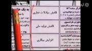 علل رکود اقتصادی ایران- بخش اول