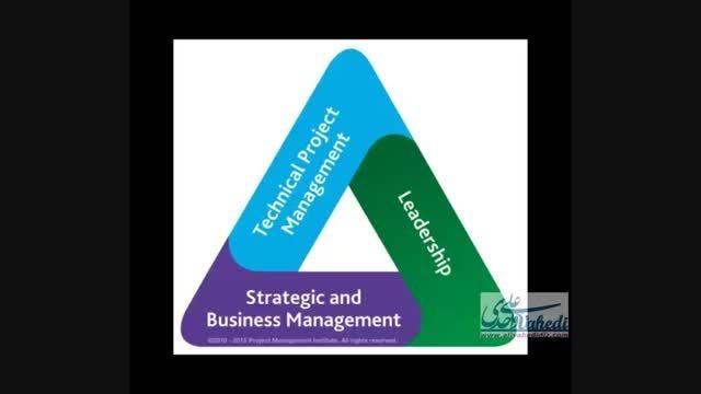 تغییرات جدید در نحوه تمدید مدارک PMI