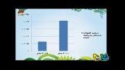 عملکرد آماری داوران در جام جهانی 2014