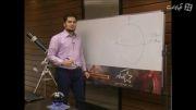 فیلم های آموزشی المپیاد نجوم آوا استار - نجوم کروی