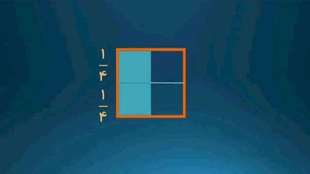 کسر و عدد مخلوط - ریاضی ششم