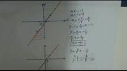 تعیین علامت و تعیین دامنه تابع - ریاضی دوم دبیرستان