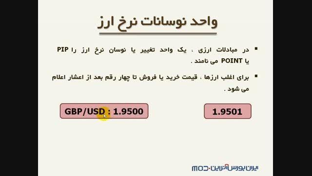 درس دوم - بخش 6 - واحد نوسانات نرخ ارز