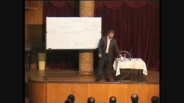 سخنرانی در وزارت مسکن و شهرسازی قسمت 6