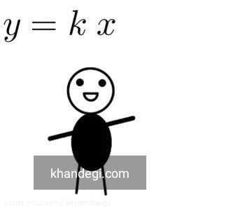 آموزش ریاضی به زبان ساده