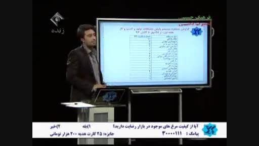 مشکلات راه انداختن تولیدی در ایران