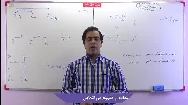 حل تست فیزیک ۳ با مفهوم بزرگنمایی