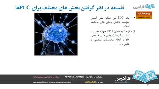 آموزش آشنایی با معماری PLCها