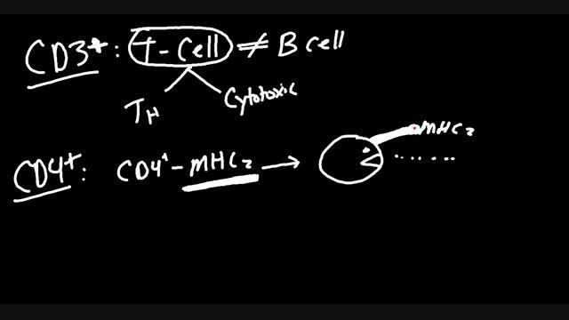 مارکر های سطح سلولی
