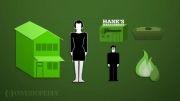 معرفی به املاک و سرمایه گذاری واقعی