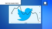 افت شدید ارزش سهام توئیتر در بازار بورس نیویورک