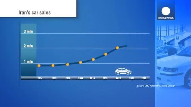 گزارش ویژه از بازار خودرو ایران
