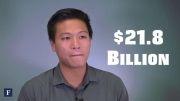 موسس AliBaba نفر اول چین و جز 10 ثروتمند جهان