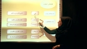 آموزش عربی ، ضمایر متفصل از عربی هفتم