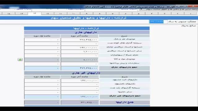 آموزش حسابداری اظهارنامه مالیاتی