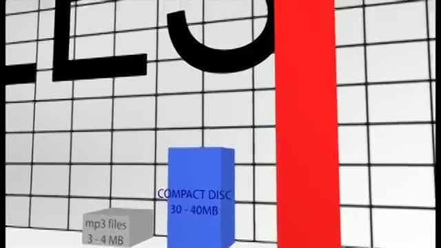 تازه ترین فن آوری ها در عرصه ضبط و پخش