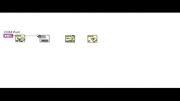 آموزش labview - ارتباط سریال در لب ویو