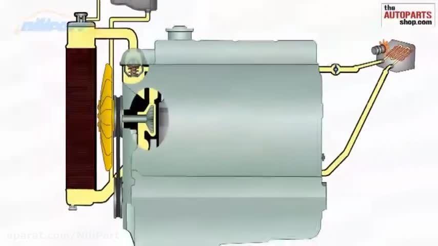سیستم خنک کننده موتور خودروها چگونه عمل میکند؟