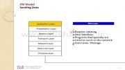آموزش CCNA ، درس دوم ، آشنائی با مدل OSI