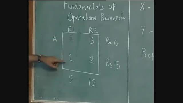 تحقیق در عملیات-مدل سازی برنامه ریزی خطی-قسمت اول