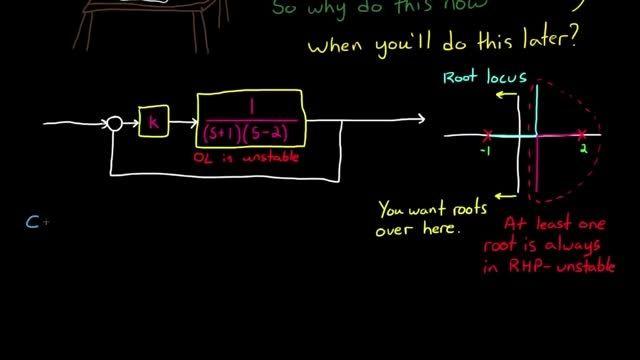 رسم نمودار مکان هندسی ریشه ها - بخش اول