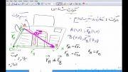 سریال فیزیک آلم- جلسه 6 : الفبای حرکت شناسی (قسمت اول)