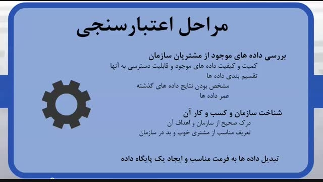 اعتبارسنجی در شرکت اعتبارسنجی حافظ سامان ایرانیان
