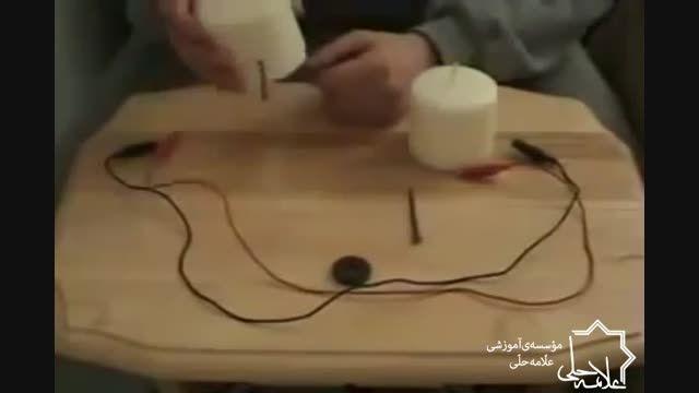 تولید برق