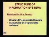 جلسه اول سیستم های اطلاعاتی مدیریت:  مقدمه
