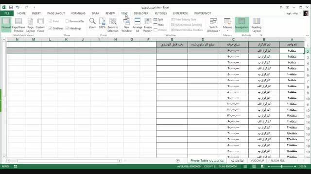 کاربرد پی وت تیبل pivot table در اکسل 2013