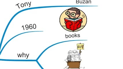 """Mind Mapping - presentation based on """"The Mind Map Book"""