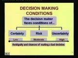 جلسه ششم: سیستم های اطلاعاتی مدیریت: فرایند تصمیم گیری