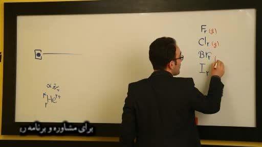 کنکور - اتاق شیمی کنکور آسان است - ج مهرپور - کنکور20