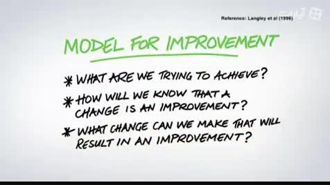 مدل بهبود کیفیت در بیمارستان