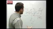 نمونه تدریس زیست شناسی مدرس استاد دکتر محمد فخری مدرس بزرگ ز