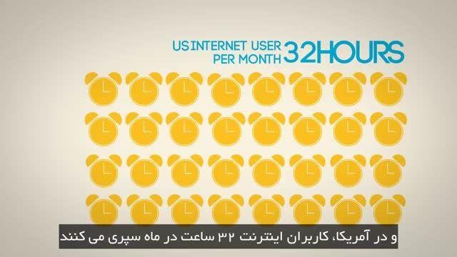 5 دلیل برای داشتن وب سایت | AGHIQ.IR
