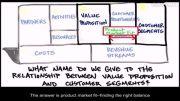 چگونه استارتاپ بسازیم 5 - 5 - ارتباط بین ارزش پیشنهادی و حوزه مشتریان
