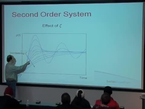 جلسه 4. پاسخ زمانی سیستم های کنترلی مرتبه 2