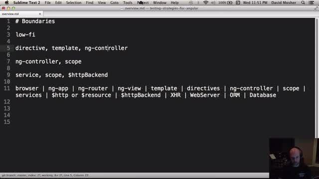 Testing Strategies for Angular JS - part5