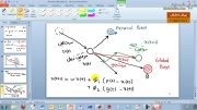 آموزشی الگوریتم PSO چند هدفه یا MOPSO در متلب-بخش یکم