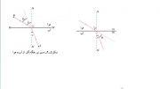 آموزش فیزیک1- فصل 5 (شکست نور)- درس1