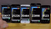 benchmark htc one m8 vs galaxy s5 vs note 3 vs g2