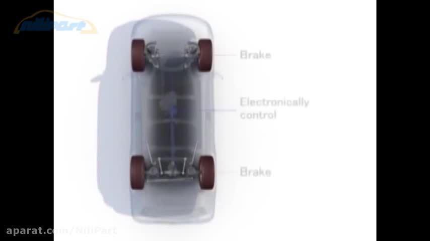 سیستم کمکی کنترل خودرو در سراشیبی