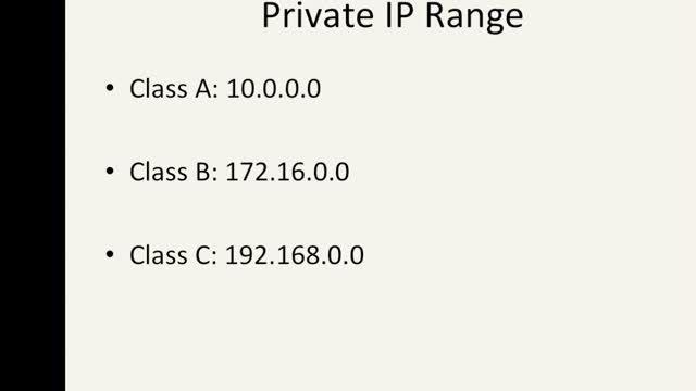 TCP-IP Subnet Masking