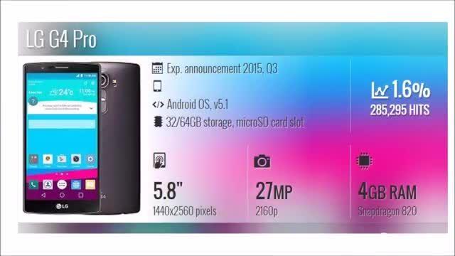 گوشی موبایل LG G4 PRO